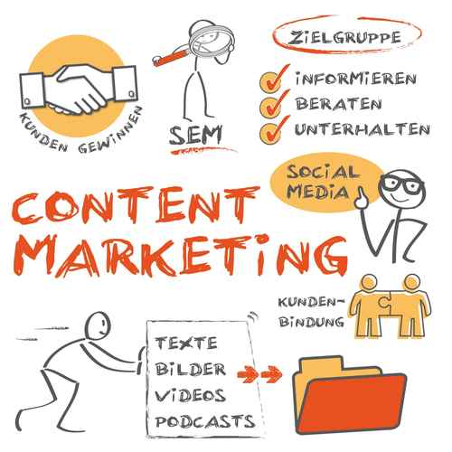 Referencement naturel content Marketing