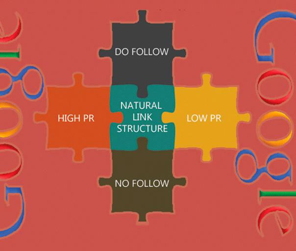 Campagne de Netlinking SEO